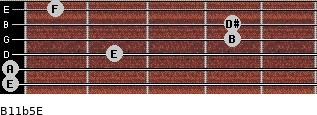 B11b5/E for guitar on frets 0, 0, 2, 4, 4, 1