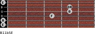 B11b5/E for guitar on frets 0, 0, 3, 4, 4, 0