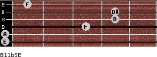 B11b5/E for guitar on frets 0, 0, 3, 4, 4, 1