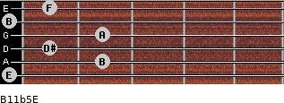 B11b5/E for guitar on frets 0, 2, 1, 2, 0, 1