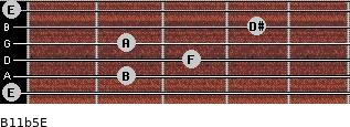 B11b5/E for guitar on frets 0, 2, 3, 2, 4, 0