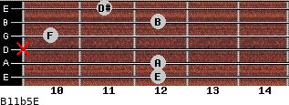 B11b5/E for guitar on frets 12, 12, x, 10, 12, 11