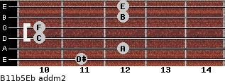 B11b5/Eb add(m2) guitar chord