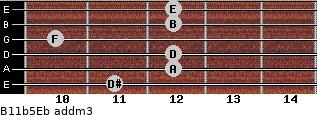B11b5/Eb add(m3) guitar chord