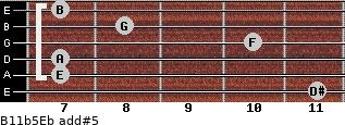 B11b5/Eb add(#5) guitar chord