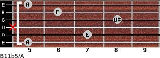 B11b5/A for guitar on frets 5, 7, x, 8, 6, 5