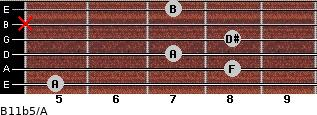 B11b5/A for guitar on frets 5, 8, 7, 8, x, 7