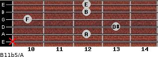 B11b5/A for guitar on frets x, 12, 13, 10, 12, 12