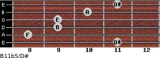 B11b5/D# for guitar on frets 11, 8, 9, 9, 10, 11