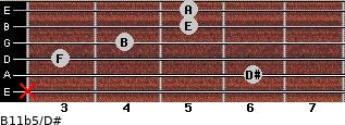 B11b5/D# for guitar on frets x, 6, 3, 4, 5, 5
