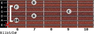 B11b5/D# for guitar on frets x, 6, 7, 9, 6, 7
