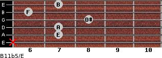 B11b5/E for guitar on frets x, 7, 7, 8, 6, 7