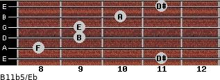 B11b5/Eb for guitar on frets 11, 8, 9, 9, 10, 11