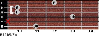 B11b5/Eb for guitar on frets 11, x, 13, 10, 10, 12