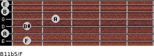 B11b5/F for guitar on frets 1, 0, 1, 2, 0, 0