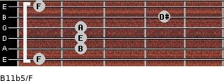 B11b5/F for guitar on frets 1, 2, 2, 2, 4, 1