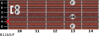 B11b5/F for guitar on frets 13, x, 13, 10, 10, 13