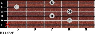B11b5/F for guitar on frets x, 8, 7, 8, 5, 7
