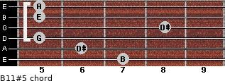 B11#5 for guitar on frets 7, 6, 5, 8, 5, 5