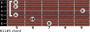 B11#5 for guitar on frets 7, 6, 5, 9, 5, 5