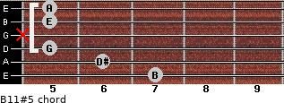 B11#5 for guitar on frets 7, 6, 5, x, 5, 5