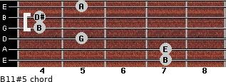 B11#5 for guitar on frets 7, 7, 5, 4, 4, 5