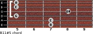 B11#5 for guitar on frets 7, 7, 5, 8, 5, 5