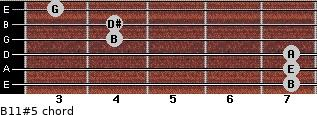 B11#5 for guitar on frets 7, 7, 7, 4, 4, 3