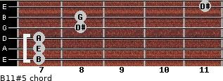 B11#5 for guitar on frets 7, 7, 7, 8, 8, 11