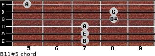 B11#5 for guitar on frets 7, 7, 7, 8, 8, 5