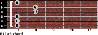 B11#5 for guitar on frets 7, 7, 7, 8, 8, 7