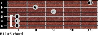 B11#5 for guitar on frets 7, 7, 7, 9, 8, 11