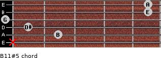 B11#5 for guitar on frets x, 2, 1, 0, 5, 5