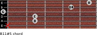 B11#5 for guitar on frets x, 2, 2, 0, 4, 5