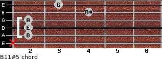 B11#5 for guitar on frets x, 2, 2, 2, 4, 3