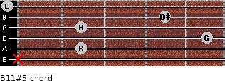 B11#5 for guitar on frets x, 2, 5, 2, 4, 0