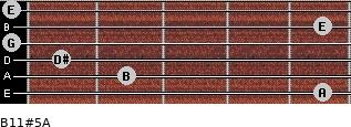 B11#5/A for guitar on frets 5, 2, 1, 0, 5, 0