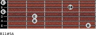 B11#5/A for guitar on frets 5, 2, 2, 0, 4, 0