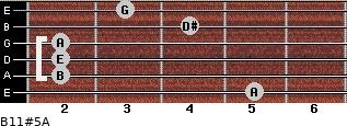 B11#5/A for guitar on frets 5, 2, 2, 2, 4, 3