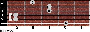 B11#5/A for guitar on frets 5, 2, 2, 4, 4, 3
