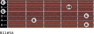 B11#5/A for guitar on frets 5, 2, 5, 0, 4, 0