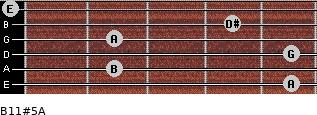 B11#5/A for guitar on frets 5, 2, 5, 2, 4, 0
