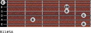 B11#5/A for guitar on frets 5, 2, 5, 4, 4, 0