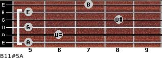 B11#5/A for guitar on frets 5, 6, 5, 8, 5, 7