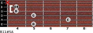 B11#5/A for guitar on frets 5, 7, 5, 4, 4, x