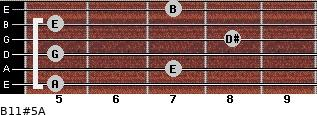 B11#5/A for guitar on frets 5, 7, 5, 8, 5, 7
