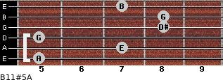 B11#5/A for guitar on frets 5, 7, 5, 8, 8, 7