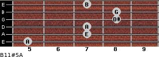 B11#5/A for guitar on frets 5, 7, 7, 8, 8, 7