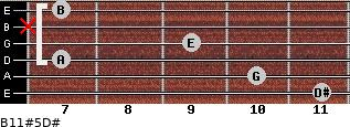 B11#5/D# for guitar on frets 11, 10, 7, 9, x, 7