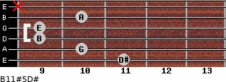B11#5/D# for guitar on frets 11, 10, 9, 9, 10, x